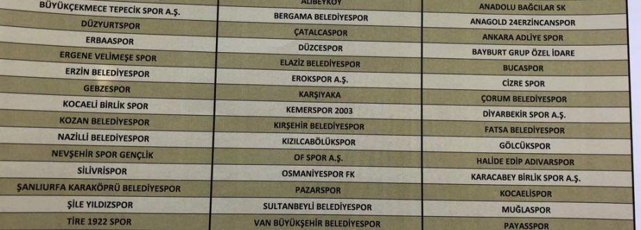 Diyarbekirspor'un Grubunda Hangi Takımlar Var?