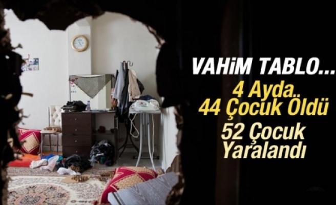 4 Ayda 44 Çocuk Öldü 52 Çocuk Yaralandı!