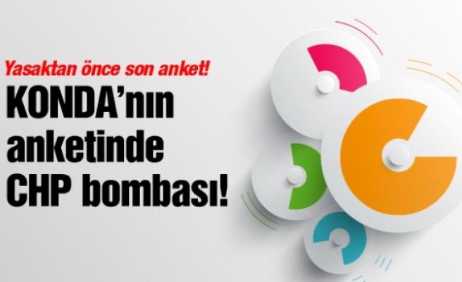 KONDA'nın 1 Kasım anketinde CHP bombası!