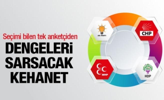 Seçimi bilen anketçi Adil Gür'den 5. parti iddiası
