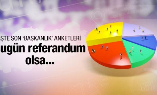 Son anketlerle 'başkanlık sistemi' analizi