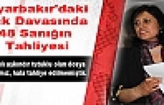Diyarbakır'daki Kck Davasında 48 Sanığın Tahliyesi