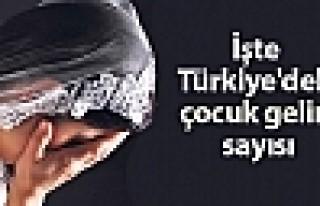 İşte Türkiye'deki çocuk gelin sayısı